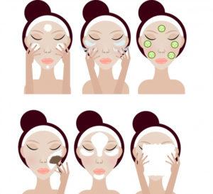 cura del viso e acido ialuronico